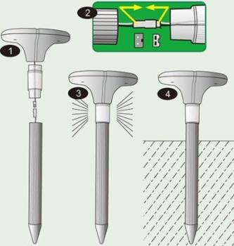 "Сбока и установка отпугивателя кротов  ""Гром-Профи LED+"""